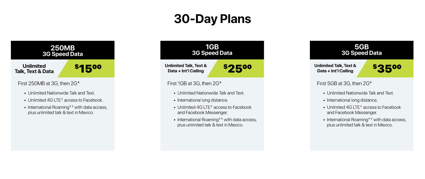 30-Day Plans of Go Smart