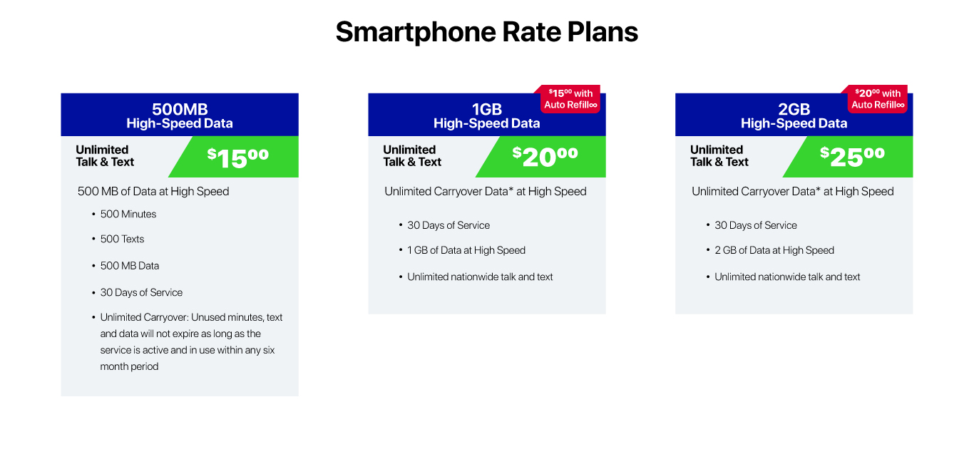 Tracfone Wireless Smartphone Rate Plans
