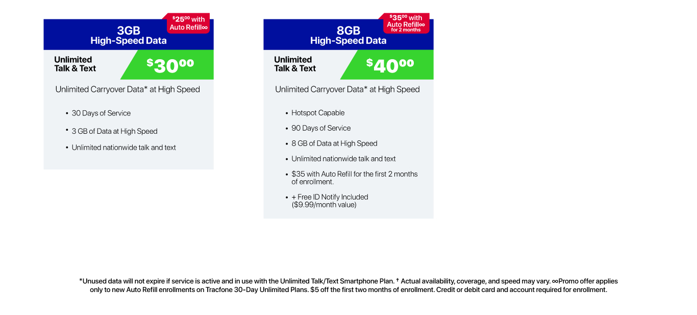 Tracfone Wireless Smartphone Rate Plans (continued)