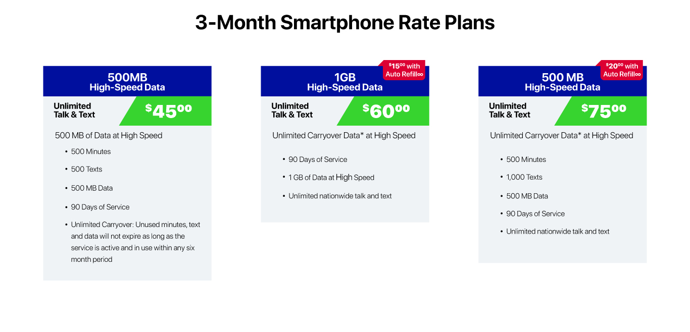 Tracfone Wireless 3-month Smartphone Rate Plans
