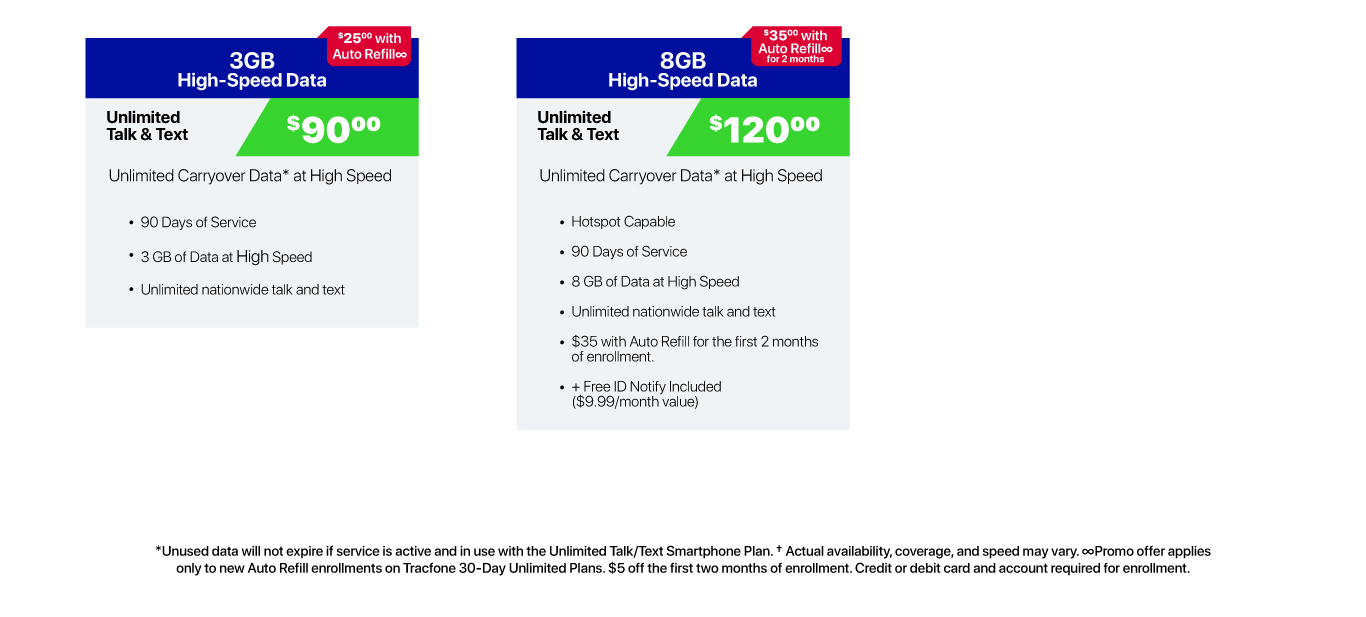 Tracfone Wireless 3-month Smartphone Rate Plans (continued)